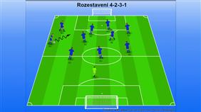 U18 - Nácvik a trénink rozestavení 4-2-3-1